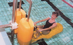 Aquatic Fitness Equipment
